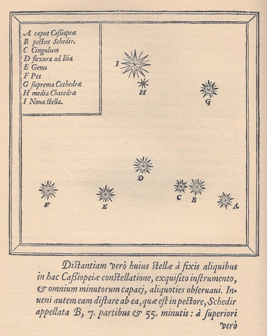 Drawing by Tycho Brahe: Nova Stella. The star labeled I represents the Supernova of 1572